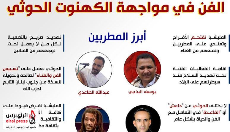 ما لم يُنشر عن جرائم الميلشيا الإرهابية الحوثية بحق الفن (فيديو)
